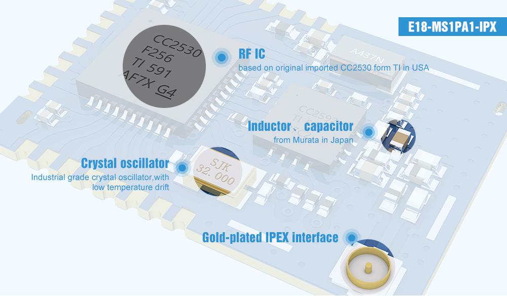 硬件E18-MS1PA1-IPX