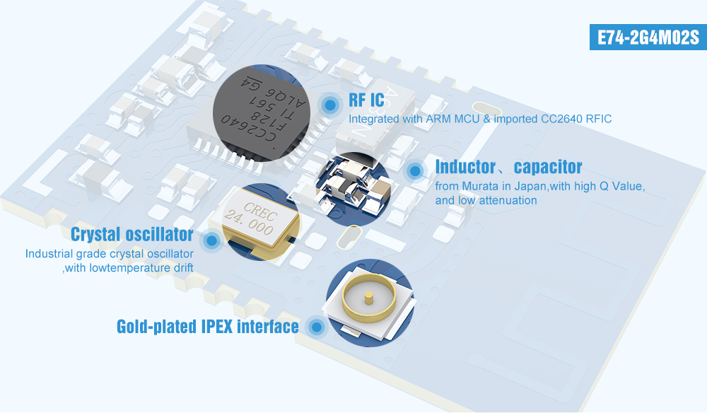硬件E74-2G4M02S