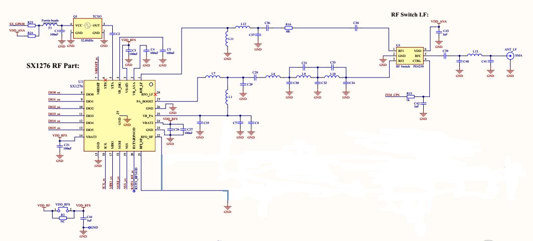 原理图的设计 整体框架:电源电路,复位时钟电路,射频电路和外部接口