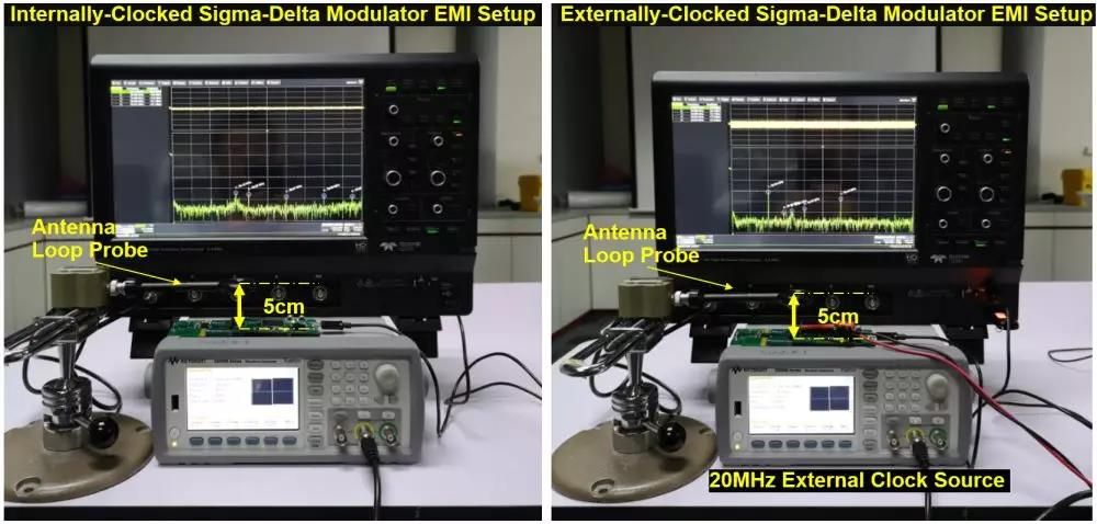 显示了该简单的EMI测量设置,用于测量两类Σ-Δ调制器的时钟信号的EMI