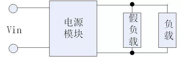 图3 负载太小,并联假负载