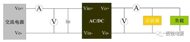 ACDC电源模块基本测试方法