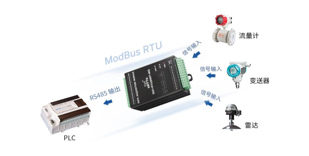 支持Modbus RTU协议